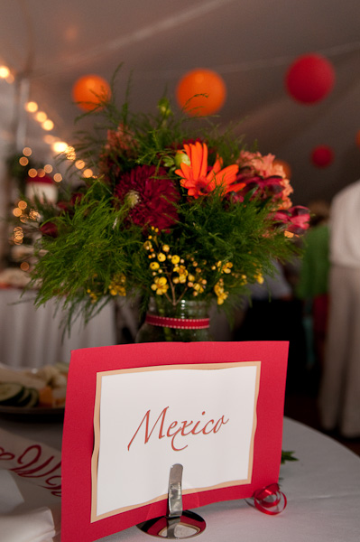 wedding reception table names